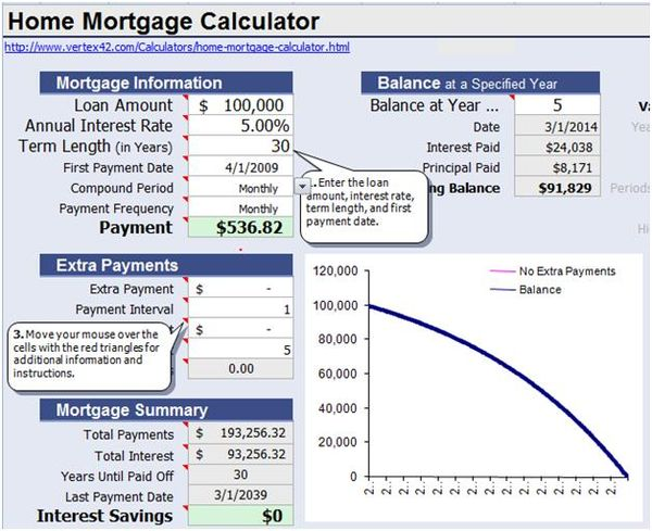 analyzing a banks bi weekly mortgage accelerator offer using a spreadsheet