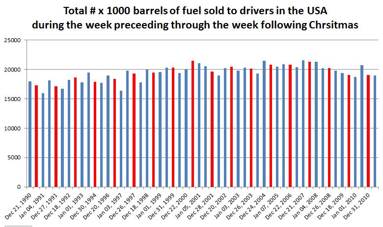 Fuel Consumption-2
